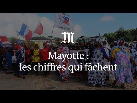 Mayotte : les chiffres qui fâchent