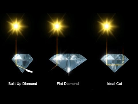 What is 'diamond cut'?