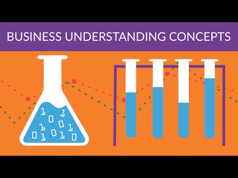 Data Science Methodology 101 - Business Understanding Concepts and Case Study