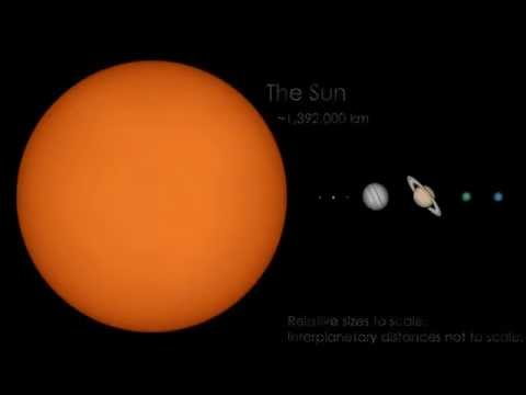 The Solar System to Scale (HD)