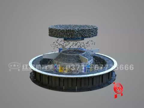 VSI Sand Making Machine -- Henan Hongxing Mining Machinery Co.,LTD