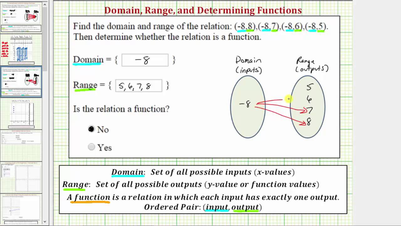 Ex 2 Find Domain And Range Of Ordered Pairs Function Or