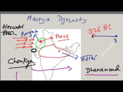 Maurya Dynasty in Hindi - Remember easily Ashoka, Chanakya, Chandragupta Maurya, Magadha