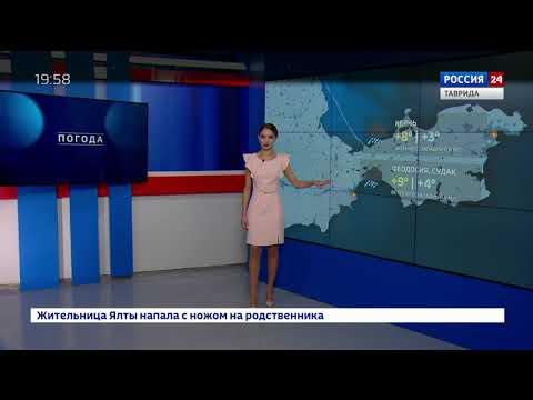 Погода в Крыму на 11 января