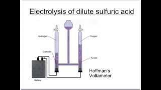 OCR Gateway C6 Electrolysis Of Aqueous Salts (Higher)