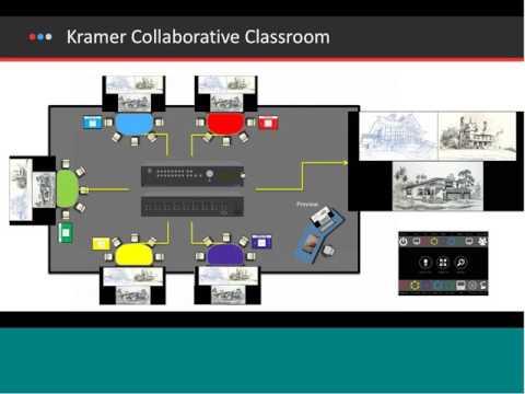 Kramer's Collaborative Classroom Webinar
