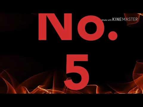 Top 10 Educational / Study Channels On YouTube In India  कौन है Youtube पर सबसे अच्छा स्टडी चैनल ?