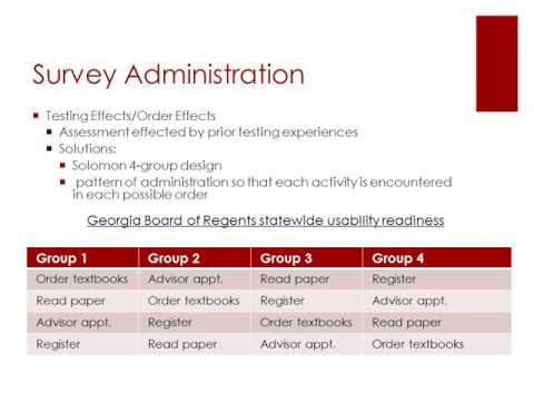 Survey Construction and Administration