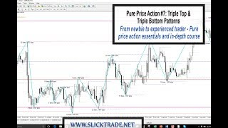 Pure Price Action Series 7 Triple Top and Bottom Pattern Forex video