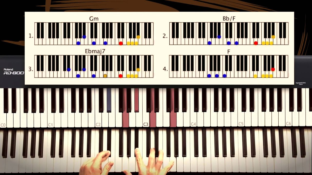 Lukas graham 7 years piano tutorial how to play lesson by piano lukas graham 7 years piano tutorial how to play lesson by piano couture youtube hexwebz Choice Image
