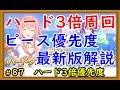 【プリコネ】ハード3倍周回の優先度を解説!2月最新版【プリンセスコネクト!】