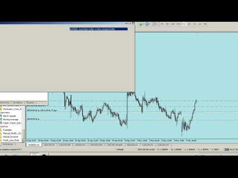 Форум стратегии лучшие для форекс цена на нефть онлайн форекс график