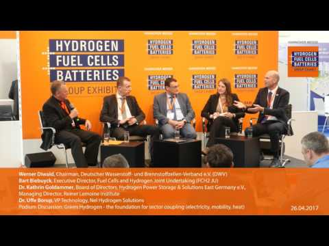 Green Hydrogen - the foundation for sector coupling (electricity, mobility, heat)
