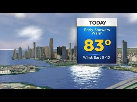 CBSMiami.com Weather @ Your Desk 2-18-18 10AM