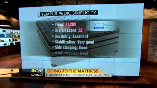 Consumer Reports rates best mattresses(For the first time, Consumer Reports is doing comprehensive testing on some of the best-selling mattresses. Bob Markovich, the magazine's home and yard ..., 2013-03-05T14:29:30.000Z)
