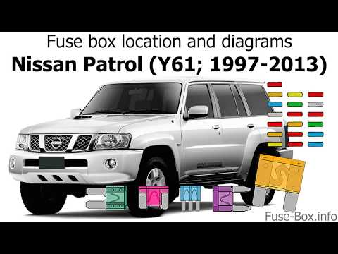 fuse box location and diagrams nissan patrol (1997 2013) youtube LHD Nissan Patrol