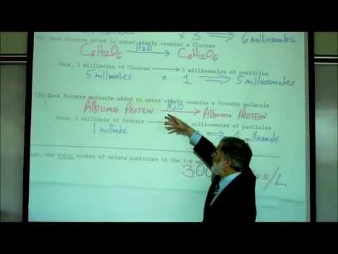 PHYSIOLOGY; CONCENTRATION OF SOLUTIONS; PART 3; TONICITY & OSMOLARITY by Professor Fink