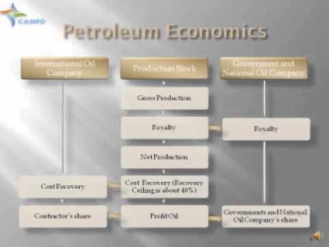 Petroleum Tourism In Yemen