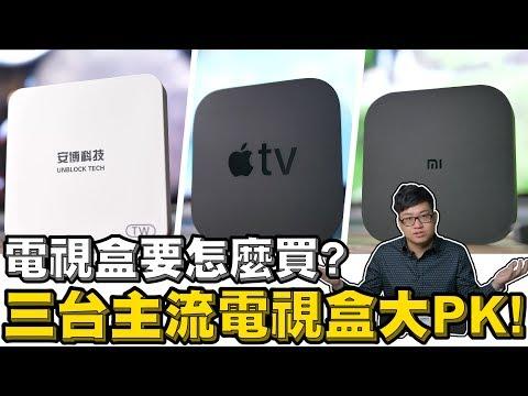 JoemanPKApple TV
