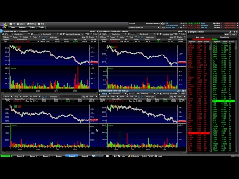 Day Trading Live Stock Market News Stocks To Trade Now