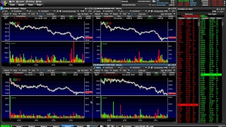 Day Trading Live, Stock Market News & Stocks To Trade NOW! – Futures Tumble, Trade Tensions Increase