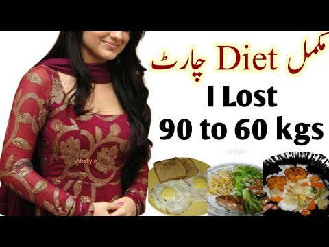 How I lost 30 kg | Weight Loss Journey Transformation | Pakistani Diet Plan to Lose Weight Fast