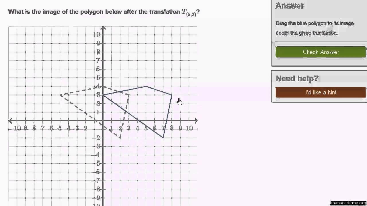 Forskydninger af polygoner (mangekanter)