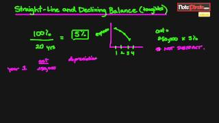 Straight Line and Declining Balance Method (Financial Accounting Tutorial #58)