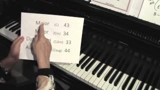First Aid Chord Kit - Lesson 1