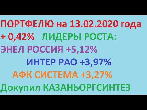 Акции Энел Россия за день взлетели на +5,12% Интер РАО +3,97 АФК Система +3,27 %. Портфель +0,42%