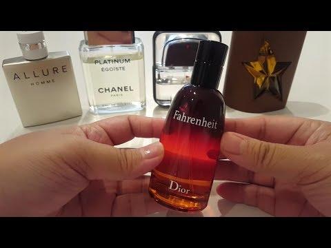 Should Women REALLY Wear Men's Fragrances?
