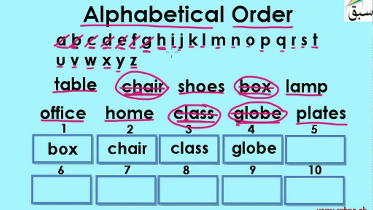Arrange Words In Alphabetical Order By 1st Letter Activities English Lecture Sabaq Pk Youtube
