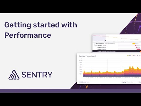 Performance Monitoring: Getting Started