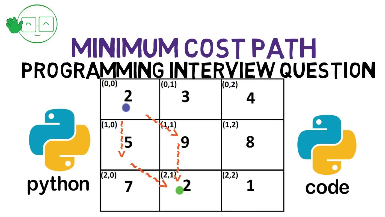 Minimum Cost Path | Programming Interview Question | Python Code