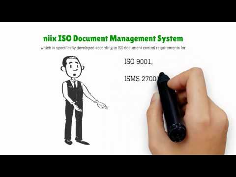 niix ISO Document Management System (ISO DMS)