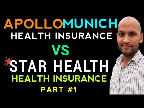 Individual Health Insurance| Apollo Munich Optima Restore| Star Health Medi Classic| Hindi