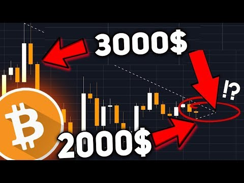 Биткоин Ниже 3000$ Где я Буду Покупать Биткоин! Bitcoin Близок к Моменту Капитуляции! 2019 Прогноз