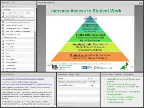 Skill-Builder Webinar: Building a Culture of Data Use in Rural Districts