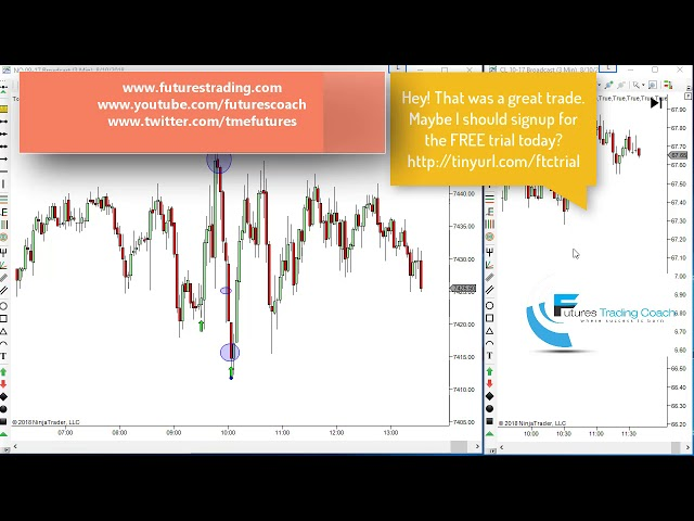 081018 -- Daily Market Review ES CL GC NQ - Live Futures Trading Call Room