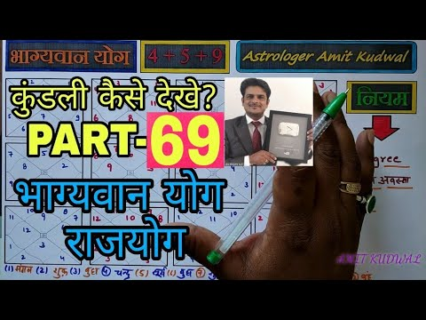 Kundli kaise dekhe PART-69 भाग्यवान योग (राजयोग) [ Astrology video-jyotish video]