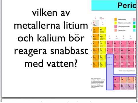 inför nationella provet i kemi åk 9