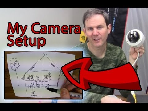 My Security Camera System Architecture – Explained in Detail
