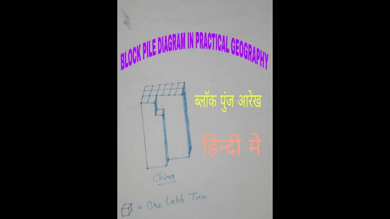 hight resolution of block pile diagram in practical geography