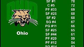 College Hoops 2K7 (PS3) Player Ratings Part 3