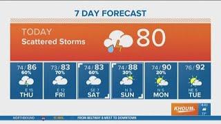 Houston Forecast: Coastal downpours along the Gulf Coast Wednesday