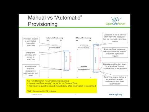 GEC19: The Network Services Interface Protocol Discussion 1 of 2