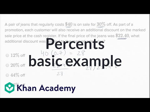 Percents — Basic Example | Math | New SAT | Khan Academy