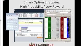 Nadex Trading Strategies with TradingPub 10/08