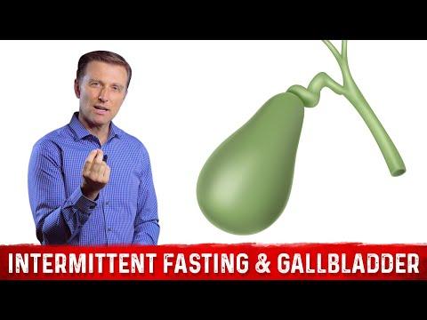 Intermittent Fasting & the Gallbladder