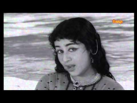 Velukkumbol | Song from the movie Kuttikuppayam | Malayalam Movie